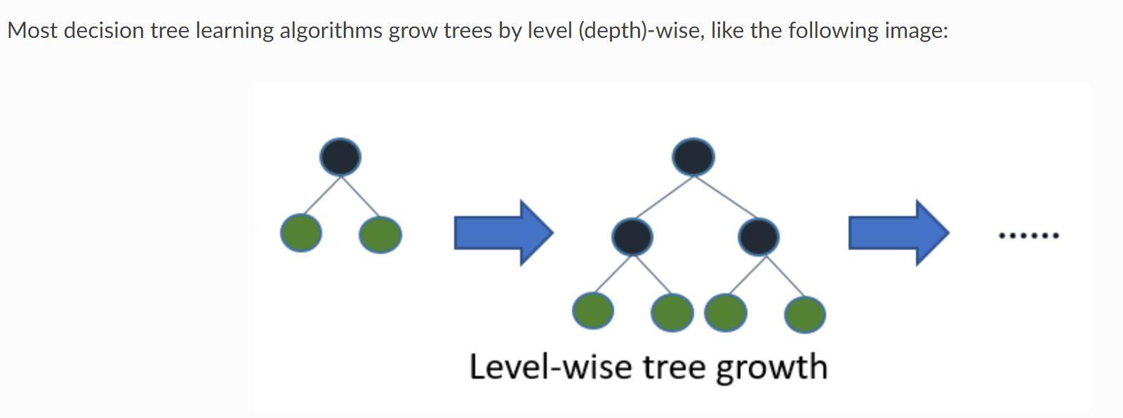 level-wise学習法