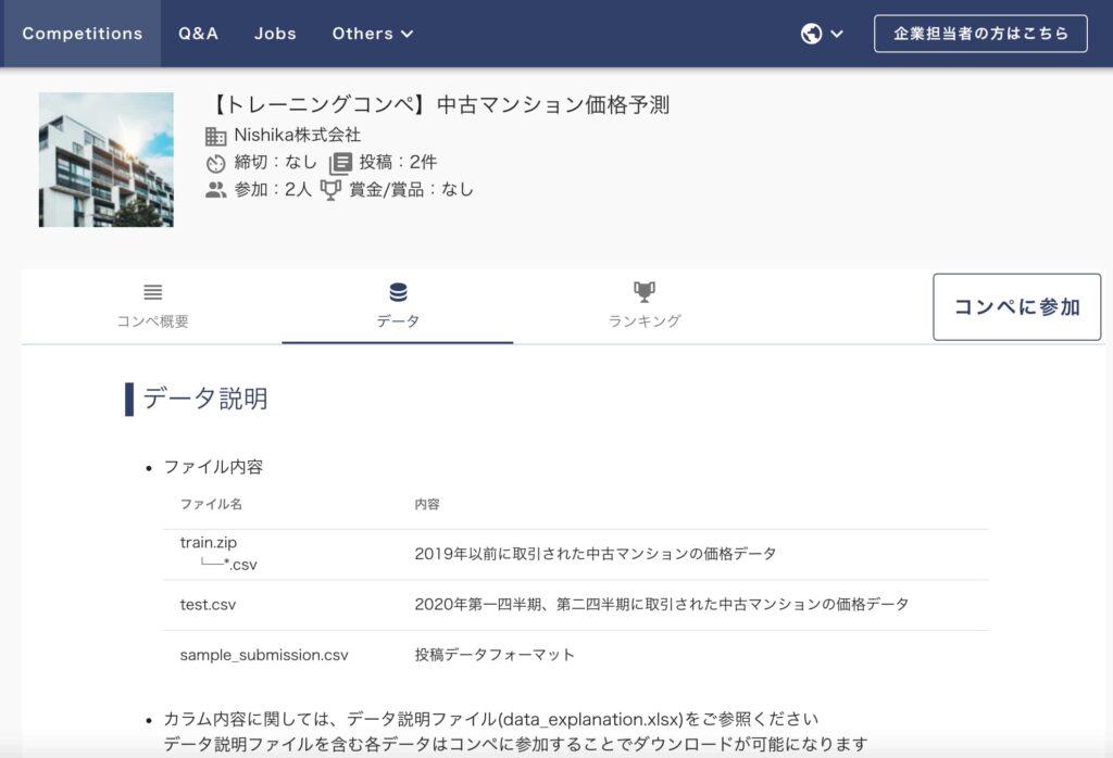 Nishika_estate