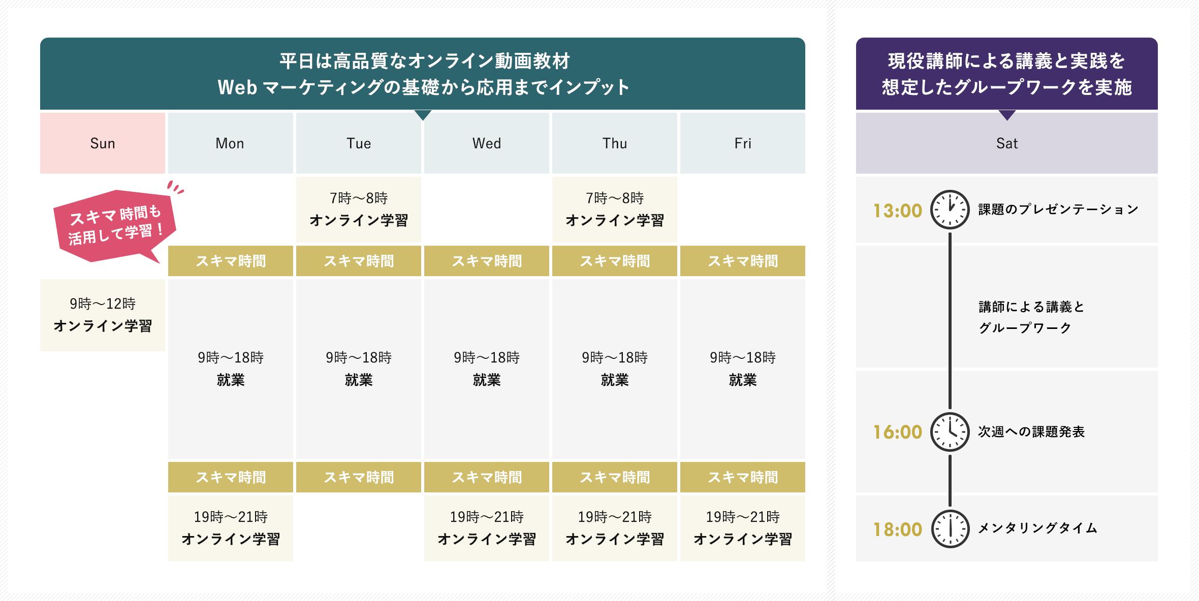マケキャン(旧:DMMマーケティングキャンプ)