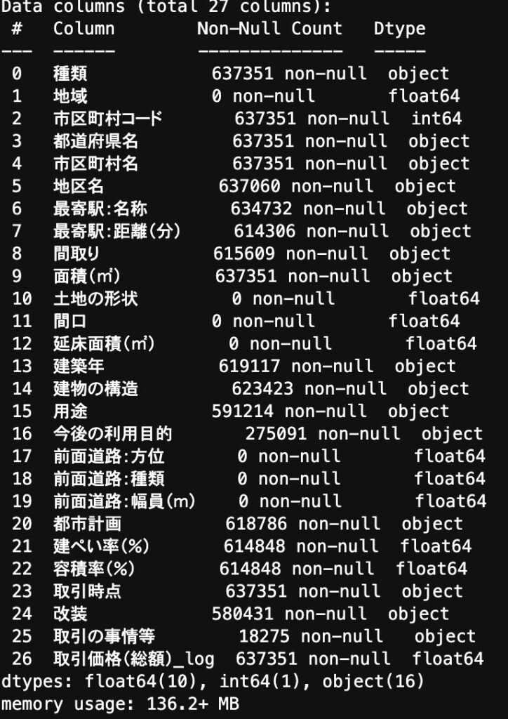 Nishika data2