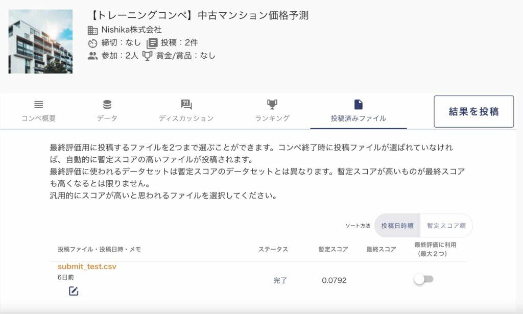 Nishika submit